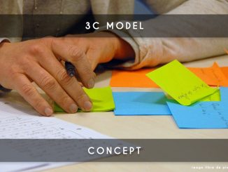 3C model - user story