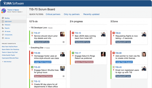 workflow on jira