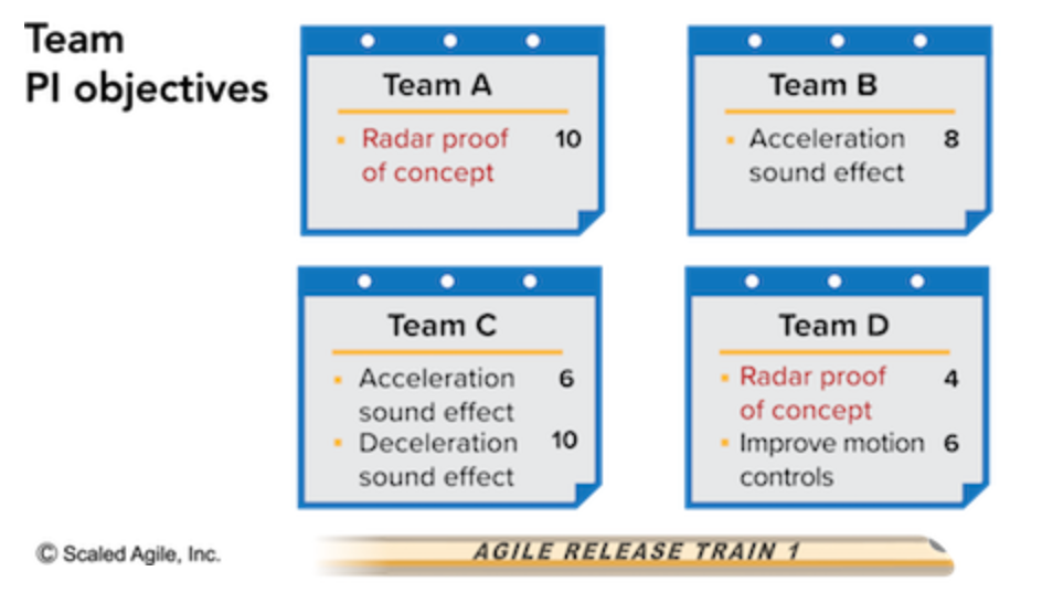 team pi objectives