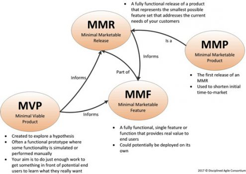 MMR and MMP