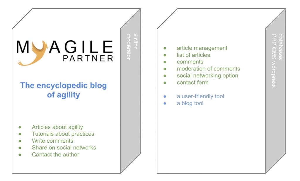 product vision box