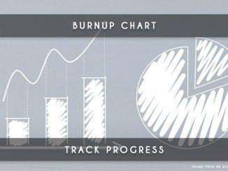 burnup chart