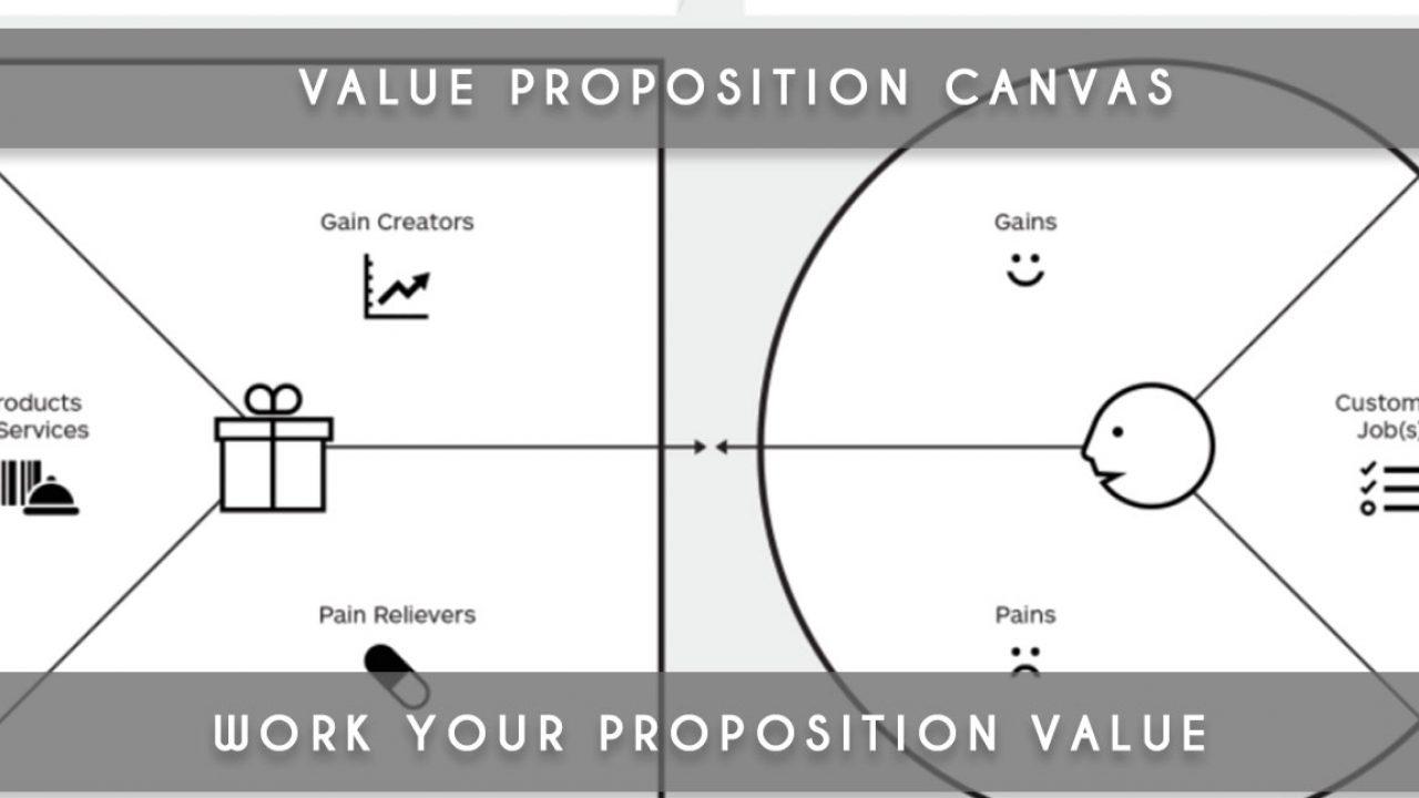 Value Proposition Canvas My Agile Partner Scrum