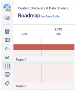 Easy Agile Roadmaps